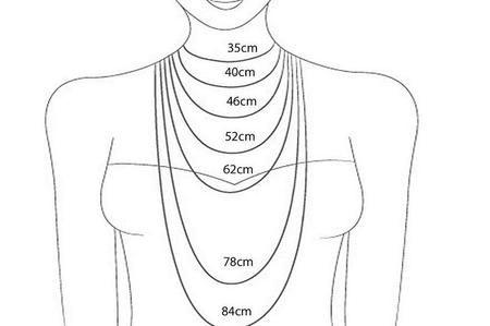 Guida sulle misure delle collane pi diffuse e alla moda for Misure standard cornici a giorno